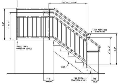 stair railing height ibc handrail international building code handrail railing guard codes pinterest