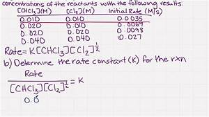 determine the rate constant k for a reaction
