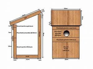 Nichoir à Mésange : nichoir rouge gorge plan xh43 jornalagora ~ Premium-room.com Idées de Décoration