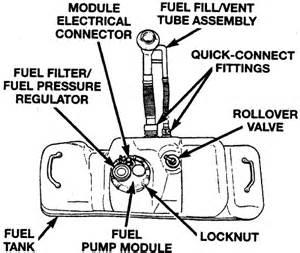 1967 Mustang Fuel Filter