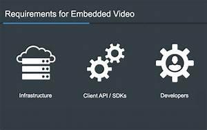 Building Telemedicine Apps with vidyo.io - Vidyo Blog