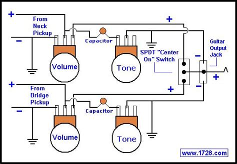 34 best about guitar wiring diagrams cigar box nation minis and
