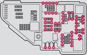 Fuse Box Diagram  U0026gt  Volvo Xc60  2018