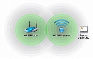 Wlan Verstärker Reichweite : wlan reichweite verbessern netvodo router und technik ~ Watch28wear.com Haus und Dekorationen