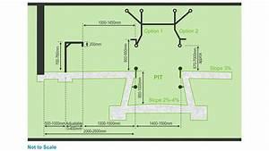 Herringbone Bail And Pit Design