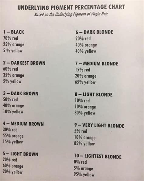 redken shades eq color formulas 196 best images about wella color formula on