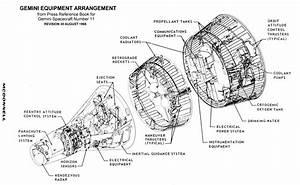 Project Gemini Diagrams