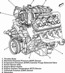 Chevrolet Silverado 1500 Questions
