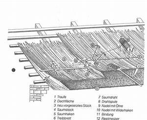 Kleines Fertighaus Bis 50000 : was kostet dachdecken was kostet dachdecken haushaltsger te was kostet dachdecken 2018 think ~ Sanjose-hotels-ca.com Haus und Dekorationen