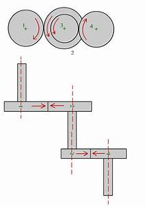 Mechanical Engineering  Gear Train