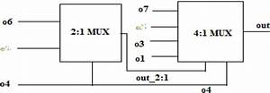 Block Diagram Of Bit Reference Encoder 2  1  U0026 4  1 Multiplexers Are