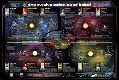 Map Colonies System Solar Twelve Kobol Galactica