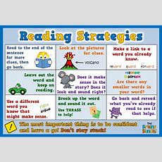 Reading Strategies  Rfalls Eportfolio