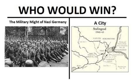 Who Would Win Memes - who would win historymemes