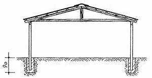 Carport Fundament Größe : fundamente f r garagen ~ Whattoseeinmadrid.com Haus und Dekorationen