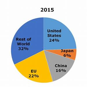Banking | The Global Impact of Chinese and Japanese ...