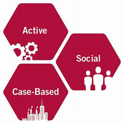 Learning Case Based Active Hbs Harvard Business