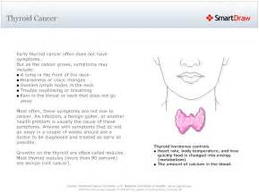 thyroid_cancer_-_thyroid_cancer_l.jpg Thyroid Cancer