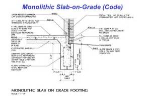 Typical Concrete Slab Thickness