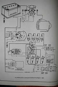 1965 Mustang Engine 289 Diagram