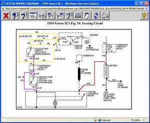 Fuse Box Diagram  What Fuse Belongs To What On My Saturn