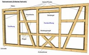 Bezeichnungen Am Dach : 17 best images about fachwerk on pinterest house search and construction ~ Indierocktalk.com Haus und Dekorationen