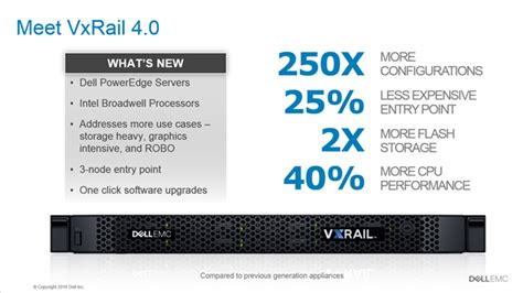 Dell EMC VxRail 4.0 Announcement – New Models, More Use ...