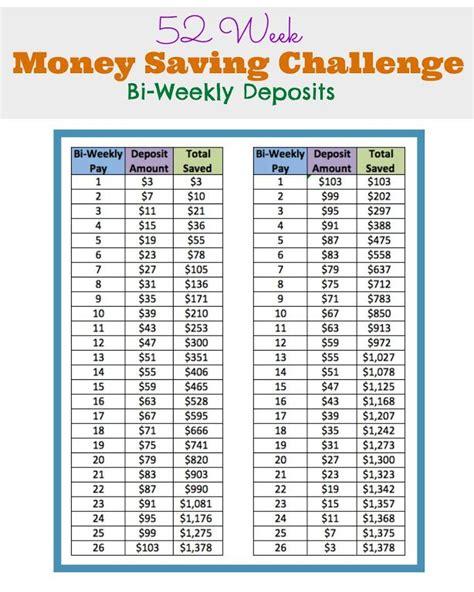 week money saving challenge bi weekly random money saving