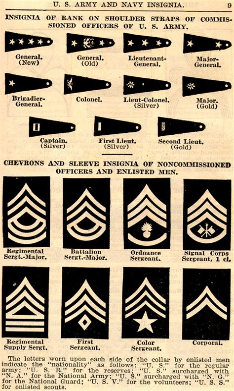 Old Army Rank Insignia