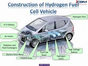 Alternative Fuel Technology