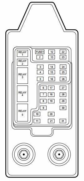 2003 Lincoln Navigator Fuse Box Diagram Kinsley Ytliu Info