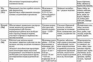 Лекарства от повышенного давления при астме