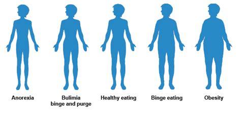 understanding anorexia nervosa health life media