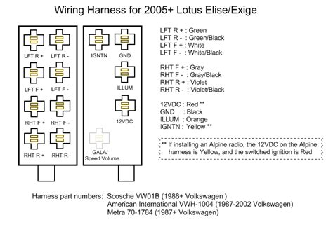 Ipod To Alpine Wiring Diagram by Stereo Install Wire Harness Diagram Focal Alpine