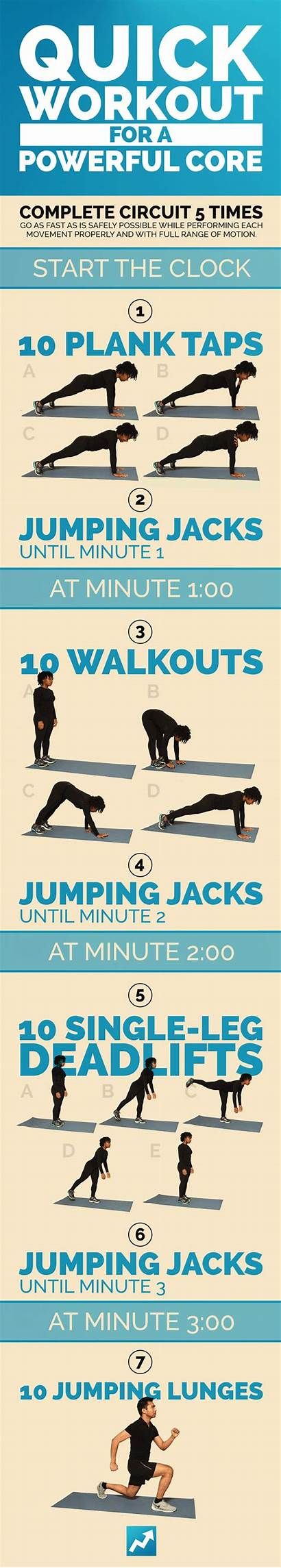 Workouts Exercises Workout Quick Core Equipment Exercise