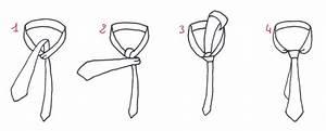 Comment Nouer Une Cravate : comment faire un noeud de cravate le mag des tendances ~ Melissatoandfro.com Idées de Décoration