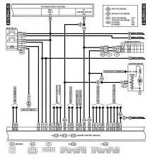 2003 Subaru Legacy Wiring Diagram Pdf : subaru legacy wiring diagram and engine electrical system ~ A.2002-acura-tl-radio.info Haus und Dekorationen