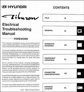 1998 Hyundai Tiburon Engine Diagramengine Toyota Diagram
