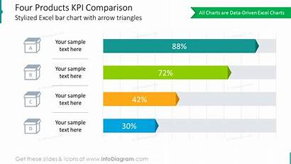 Chart Bar Excel Template Kpi Column Graphics