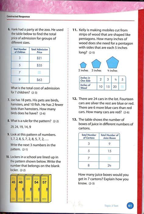 pin  envision  grade math