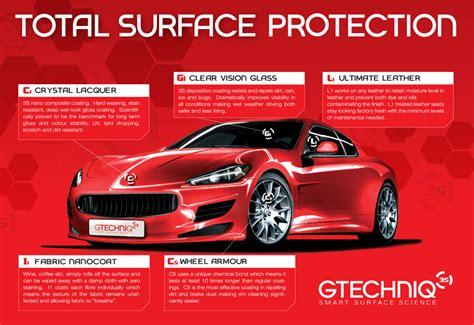 What is GTECHNIQ?   Paint Correction   Auto Detailing ...