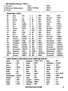 marathi barakhadi chart    hindi language