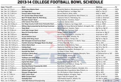 college football bowl game tv schedule revealed