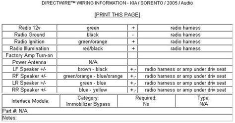 Solved Radio Wiring For Kia Sorento Fixya