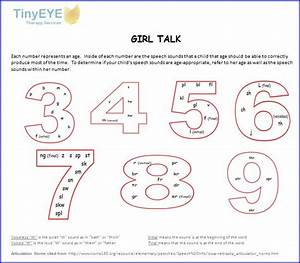 Asha Language Development Chart Is It Worth Pursuing Speech Therapy To Fix A Child 39 S Lisp