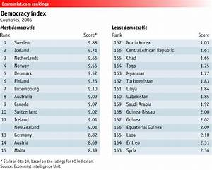 The World's Most and Least Democratic Countries (Hugo ...