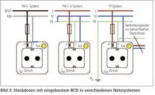 jung wechselschalter lichtschalter unterputz schalter auto design tech - Schalter Design