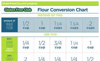 flour conversion chart glutenfreeclub