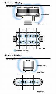 Wiring Guitar Pickups 101