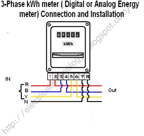 how to you 3 phase electricity at home quora